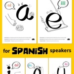 Free ESL Posters and Flashcards - Funny vowels illustrations for teaching in a humorous way English vowels names to Spanish-speakers, using expressions that are already familiar to Spanish-speaking students