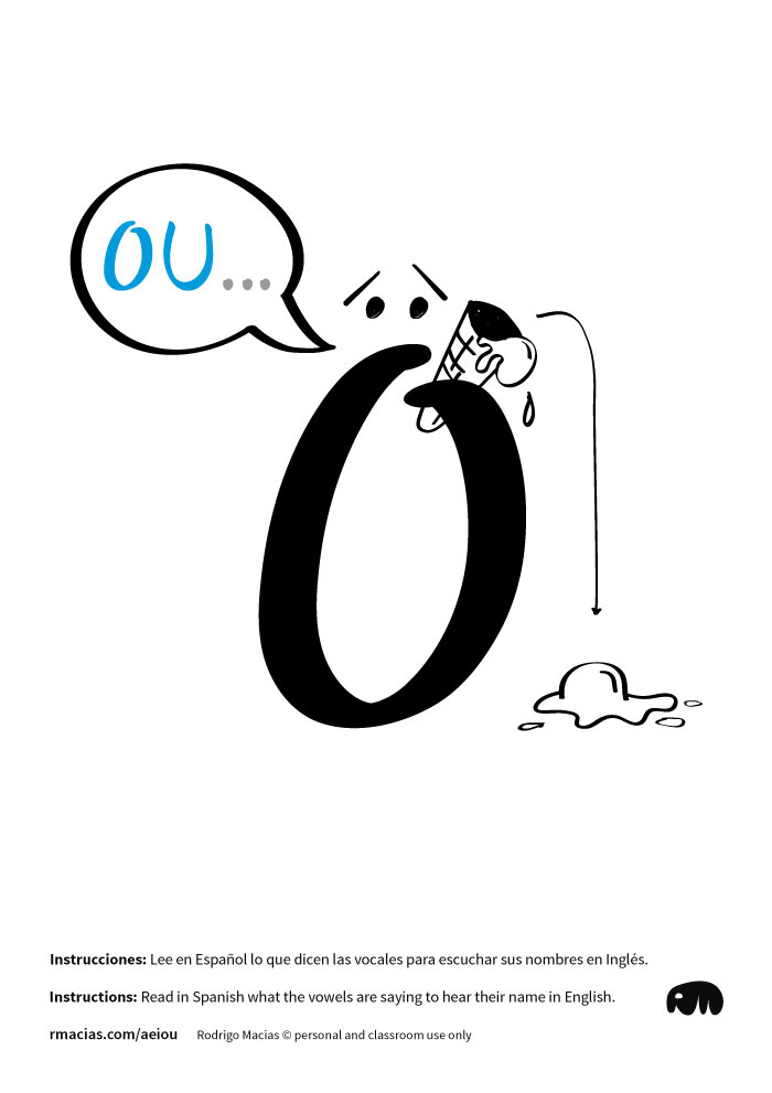 Letter O - Funny vowels illustrations for teaching in a humorous way English vowels names to Spanish-speakers, using expressions that are already familiar to Spanish-speaking students