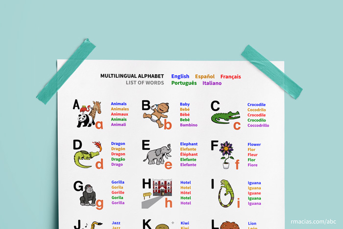List of words that start with the same letter in English, Spanish, French, Portuguese and Italian by Kids Activities Designer Rodrigo Macias